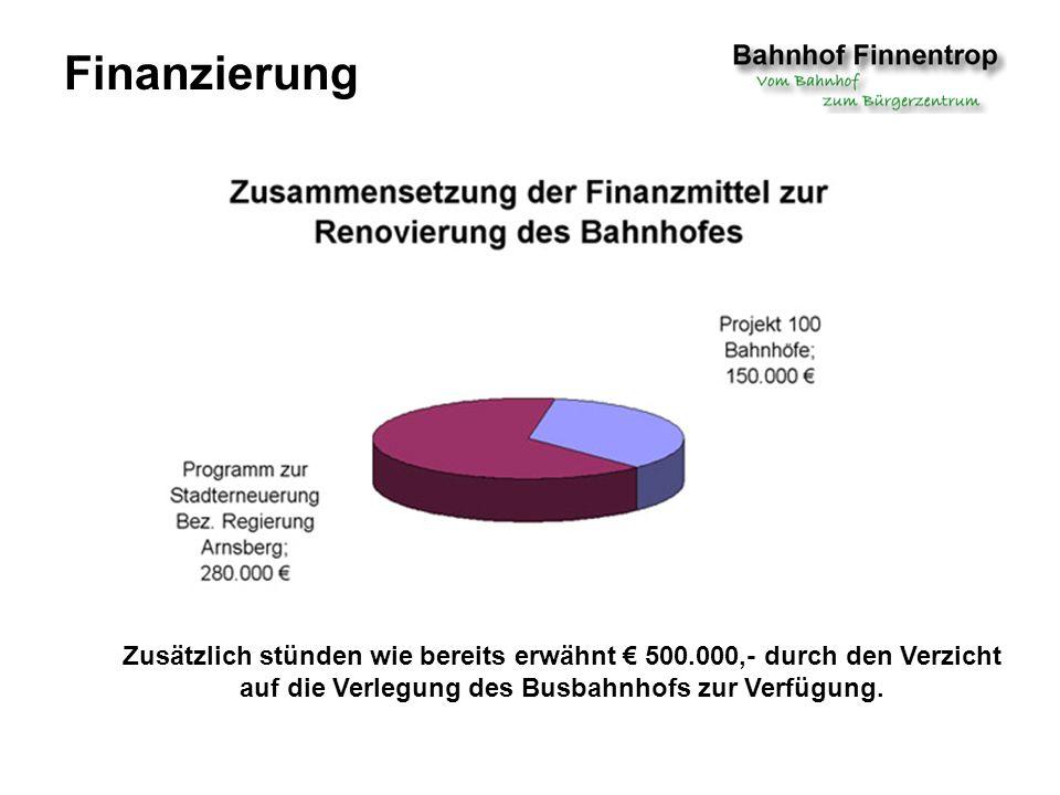 Zusätzlich stünden wie bereits erwähnt 500.000,- durch den Verzicht auf die Verlegung des Busbahnhofs zur Verfügung.