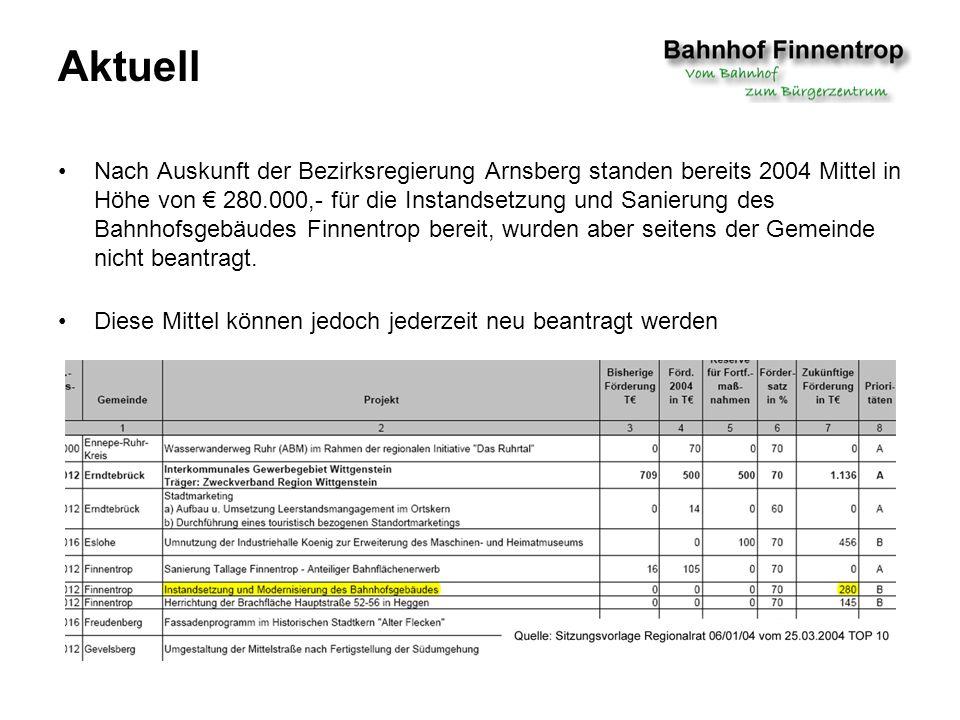 Nach Auskunft der Bezirksregierung Arnsberg standen bereits 2004 Mittel in Höhe von 280.000,- für die Instandsetzung und Sanierung des Bahnhofsgebäudes Finnentrop bereit, wurden aber seitens der Gemeinde nicht beantragt.