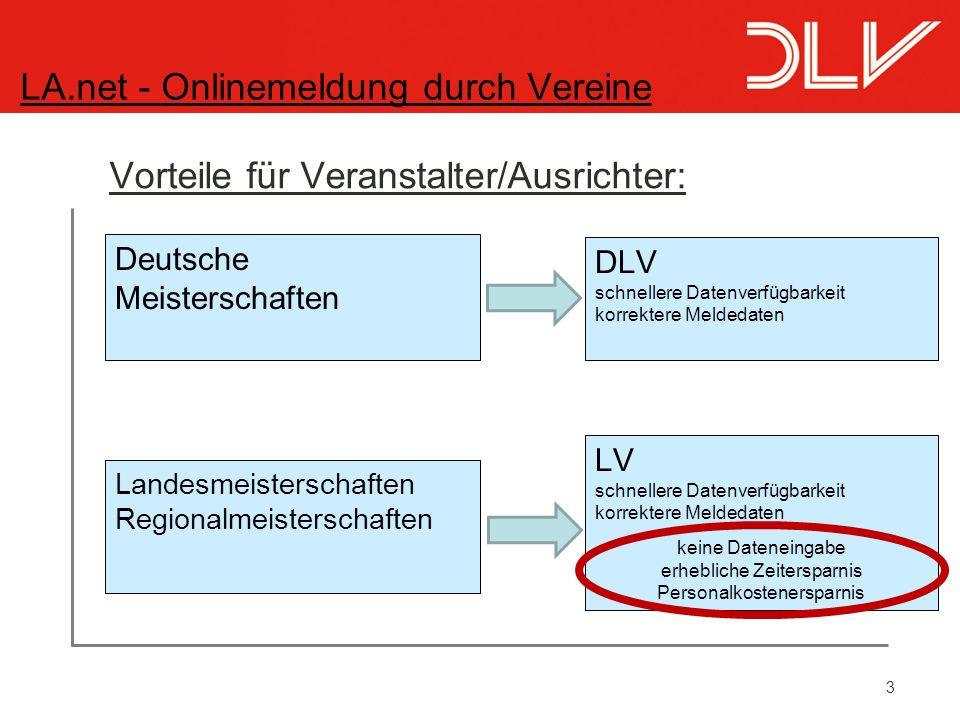 3 Deutsche Meisterschaften Landesmeisterschaften Regionalmeisterschaften DLV schnellere Datenverfügbarkeit korrektere Meldedaten LV schnellere Datenverfügbarkeit korrektere Meldedaten keine Dateneingabe erhebliche Zeitersparnis Personalkostenersparnis Vorteile für Veranstalter/Ausrichter: