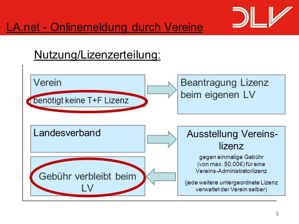 5 Nutzung/Lizenzerteilung: Verein benötigt keine T+F Lizenz Landesverband Beantragung Lizenz beim eigenen LV Ausstellung Vereins- lizenz gegen einmalige Gebühr (von max.