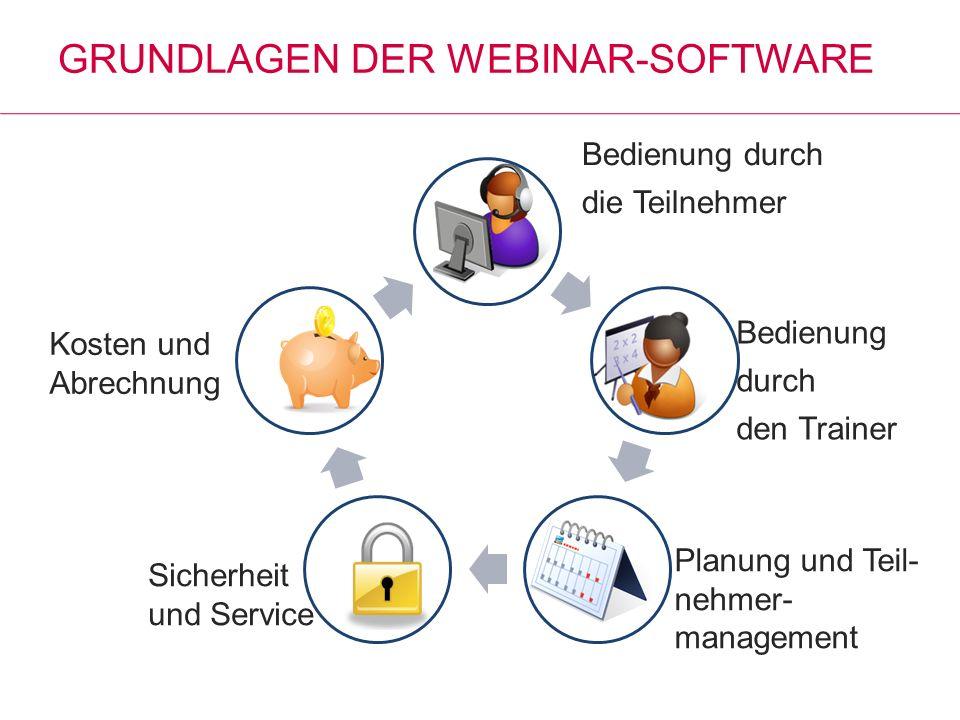 Bedienung durch die Teilnehmer Bedienung durch den Trainer Planung und Teil- nehmer- management Sicherheit und Service Kosten und Abrechnung