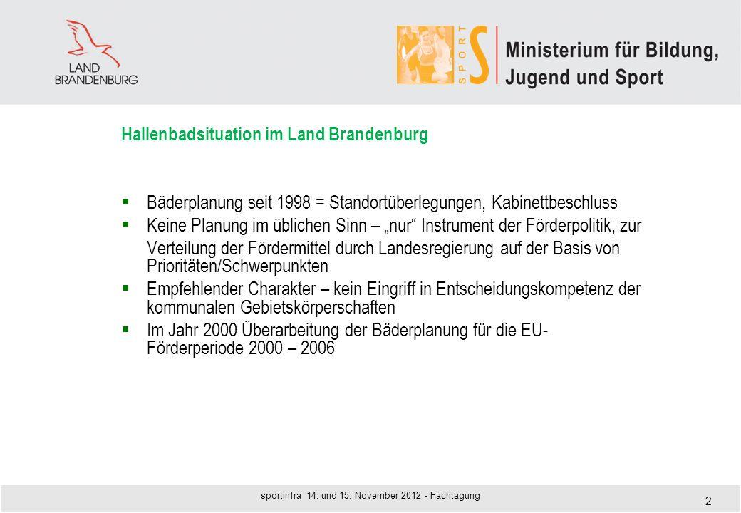 Hallenbadsituation im Land Brandenburg Bäderplanung seit 1998 = Standortüberlegungen, Kabinettbeschluss Keine Planung im üblichen Sinn – nur Instrumen