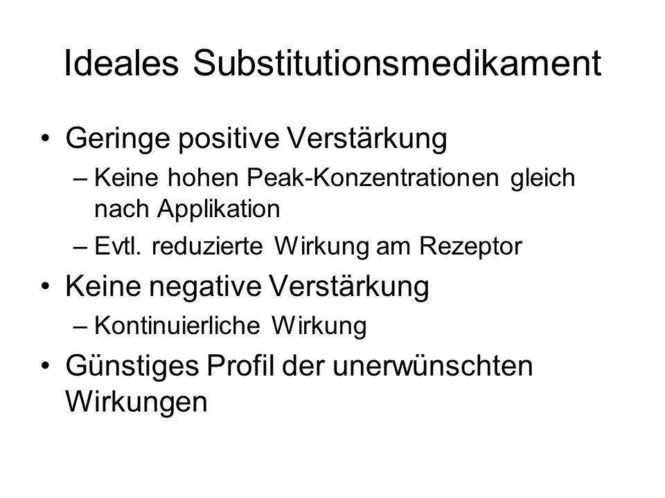 Ideales Substitutionsmedikament Geringe positive Verstärkung –Keine hohen Peak-Konzentrationen gleich nach Applikation –Evtl. reduzierte Wirkung am Re