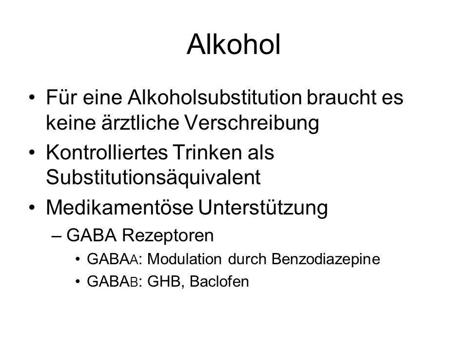 Alkohol Für eine Alkoholsubstitution braucht es keine ärztliche Verschreibung Kontrolliertes Trinken als Substitutionsäquivalent Medikamentöse Unterst