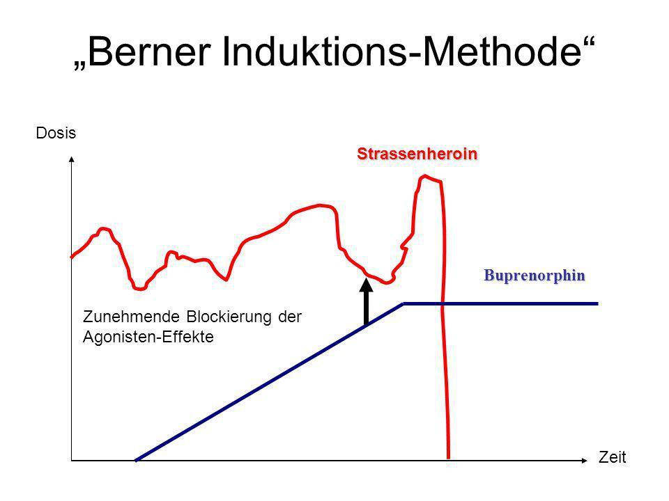 Berner Induktions-Methode Dosis Zeit Strassenheroin Buprenorphin Zunehmende Blockierung der Agonisten-Effekte