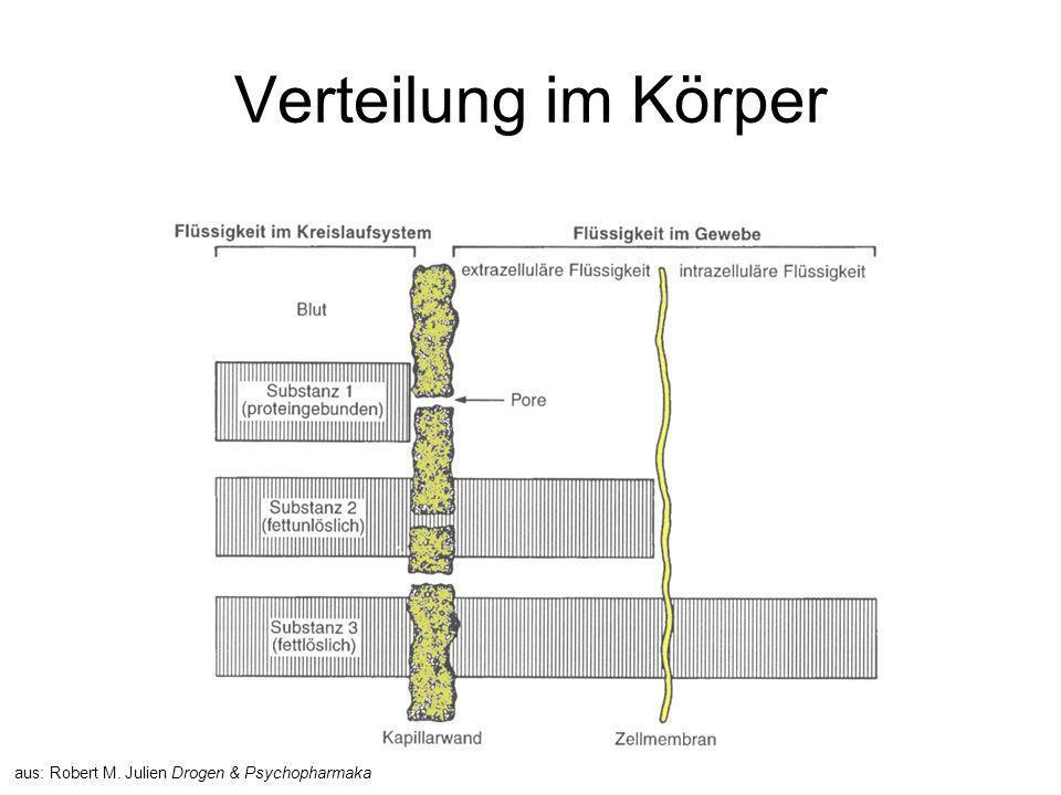 Opiatsubstitution: retardiertes Morphin Nachteile Nur langsames Aufdosieren möglich Störung der Hypophysen-Gonaden-Achse Teuer, für Indikation (noch) nicht registriert Gute Opiatwirkung, evtl.