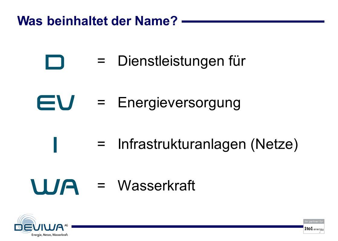 2 = Dienstleistungen für = Energieversorgung = Infrastrukturanlagen (Netze) = Wasserkraft Was beinhaltet der Name?