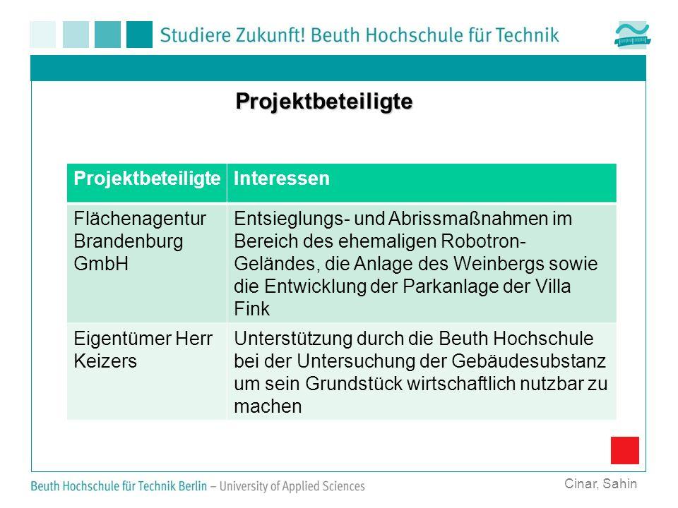 Cinar, Sahin Projektbeteiligte ProjektbeteiligteInteressen Flächenagentur Brandenburg GmbH Entsieglungs- und Abrissmaßnahmen im Bereich des ehemaligen