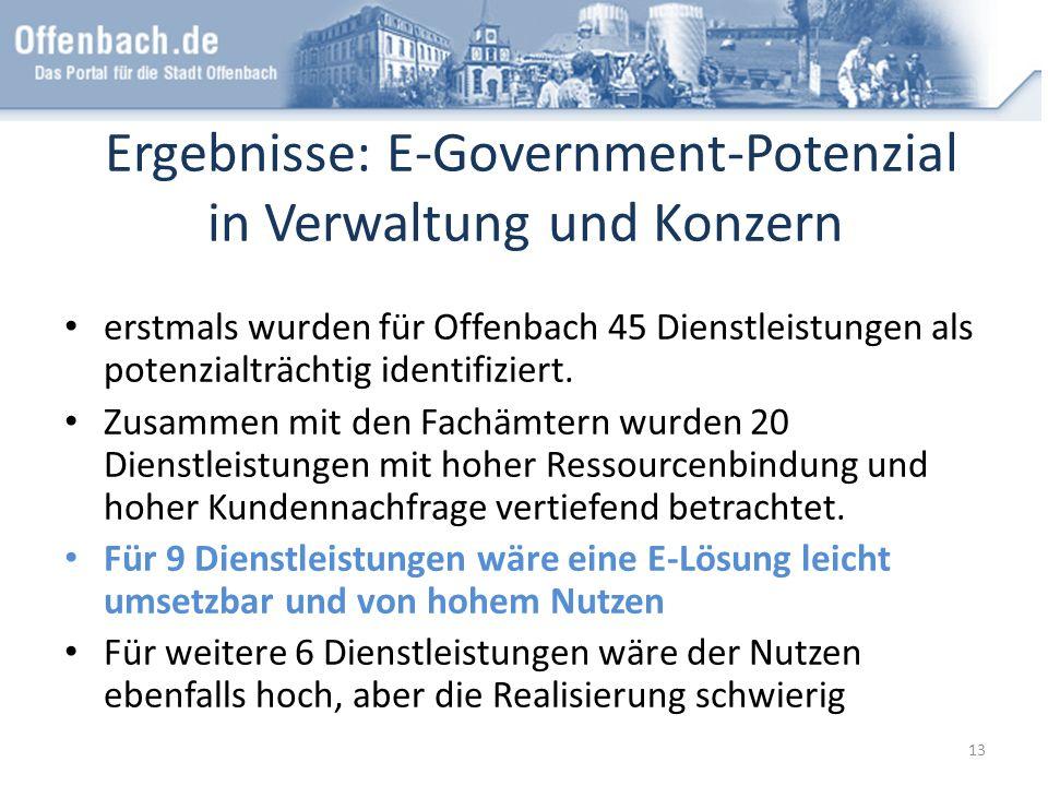 Ergebnisse: E-Government-Potenzial in Verwaltung und Konzern erstmals wurden für Offenbach 45 Dienstleistungen als potenzialträchtig identifiziert. Zu