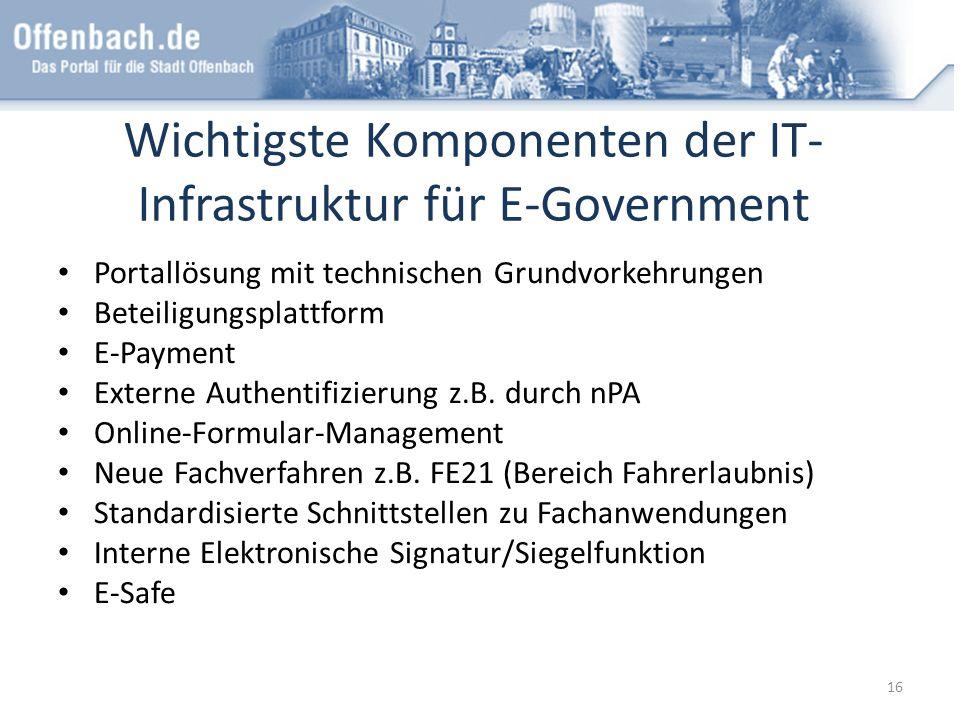 Wichtigste Komponenten der IT- Infrastruktur für E-Government Portallösung mit technischen Grundvorkehrungen Beteiligungsplattform E-Payment Externe A