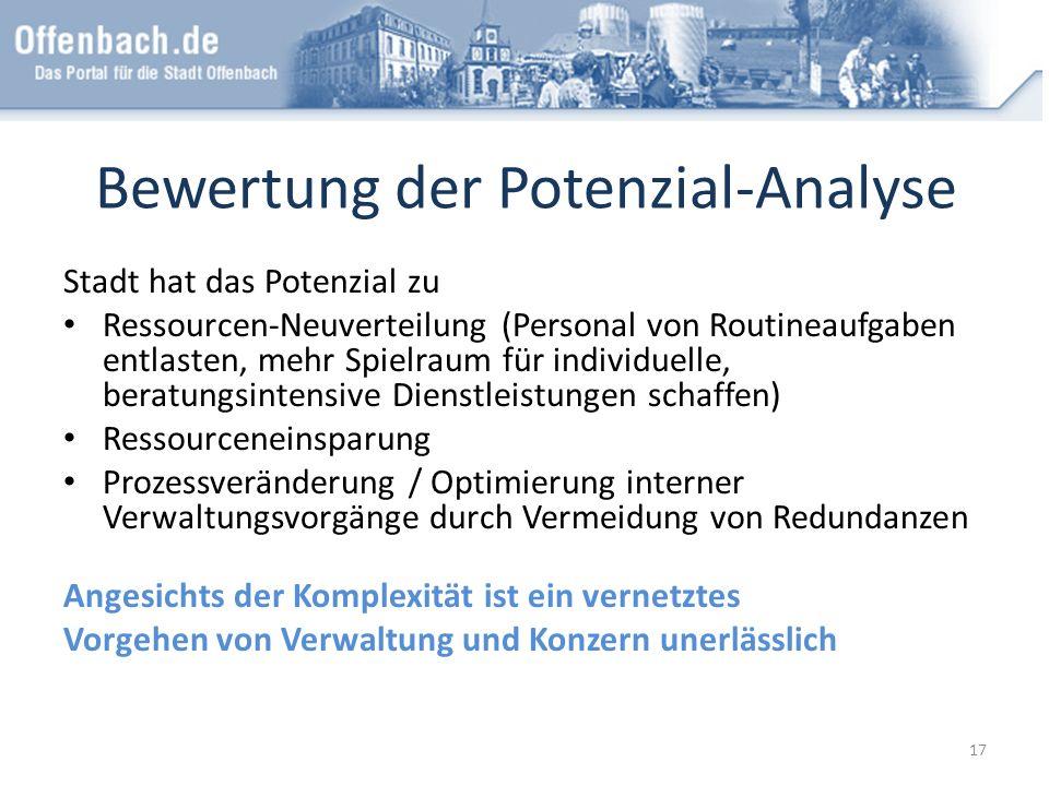 Bewertung der Potenzial-Analyse Stadt hat das Potenzial zu Ressourcen-Neuverteilung (Personal von Routineaufgaben entlasten, mehr Spielraum für indivi