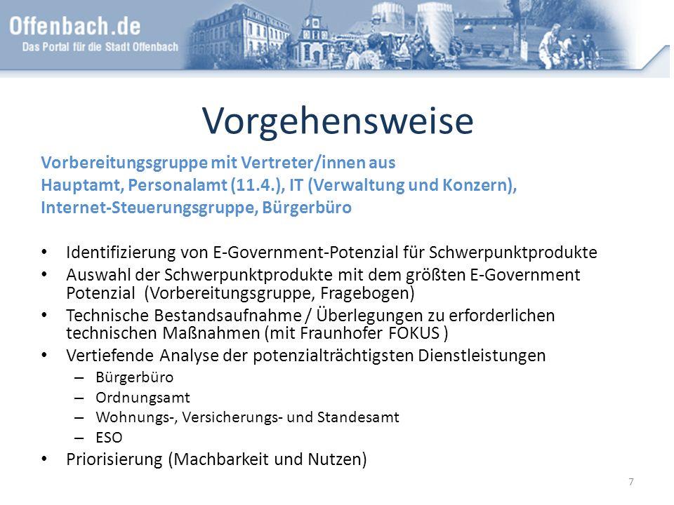 Vorgehensweise Vorbereitungsgruppe mit Vertreter/innen aus Hauptamt, Personalamt (11.4.), IT (Verwaltung und Konzern), Internet-Steuerungsgruppe, Bürg
