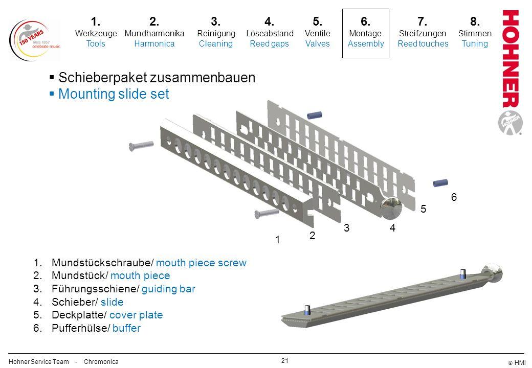 HMI 1 2 34 6 5 1.Mundstückschraube/ mouth piece screw 2.Mundstück/ mouth piece 3.Führungsschiene/ guiding bar 4.Schieber/ slide 5.Deckplatte/ cover pl