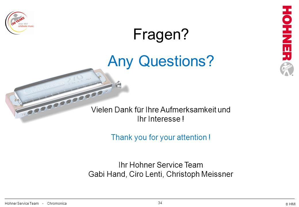 HMI 34 Vielen Dank für Ihre Aufmerksamkeit und Ihr Interesse ! Thank you for your attention ! Ihr Hohner Service Team Gabi Hand, Ciro Lenti, Christoph