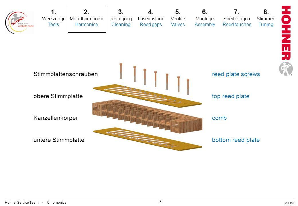 HMI Stimmplattenschrauben obere Stimmplatte Kanzellenkörper untere Stimmplatte reed plate screws top reed plate comb bottom reed plate 5 2. Mundharmon