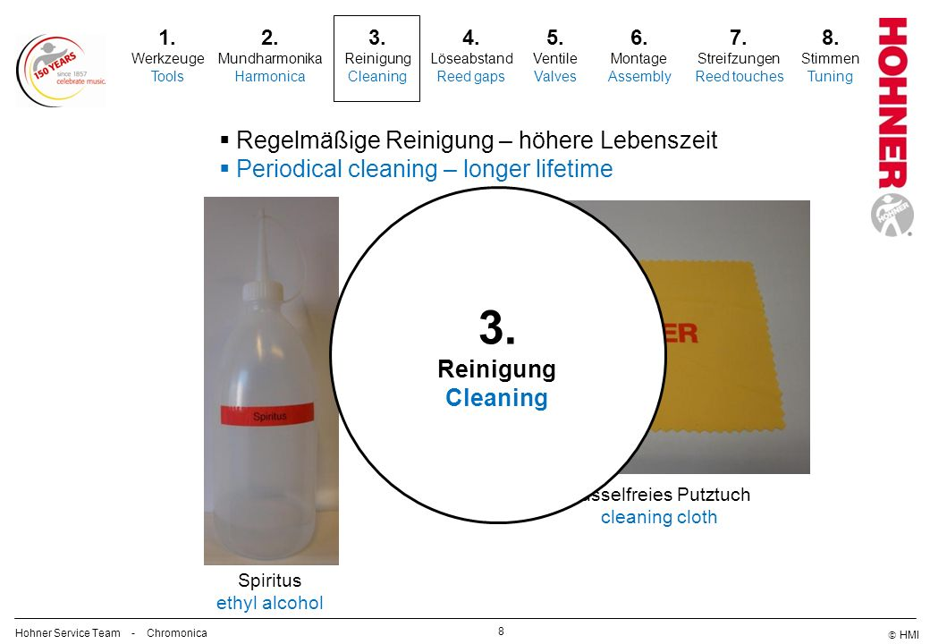 HMI 8 Regelmäßige Reinigung – höhere Lebenszeit Periodical cleaning – longer lifetime Spiritus ethyl alcohol Fusselfreies Putztuch cleaning cloth 2. M