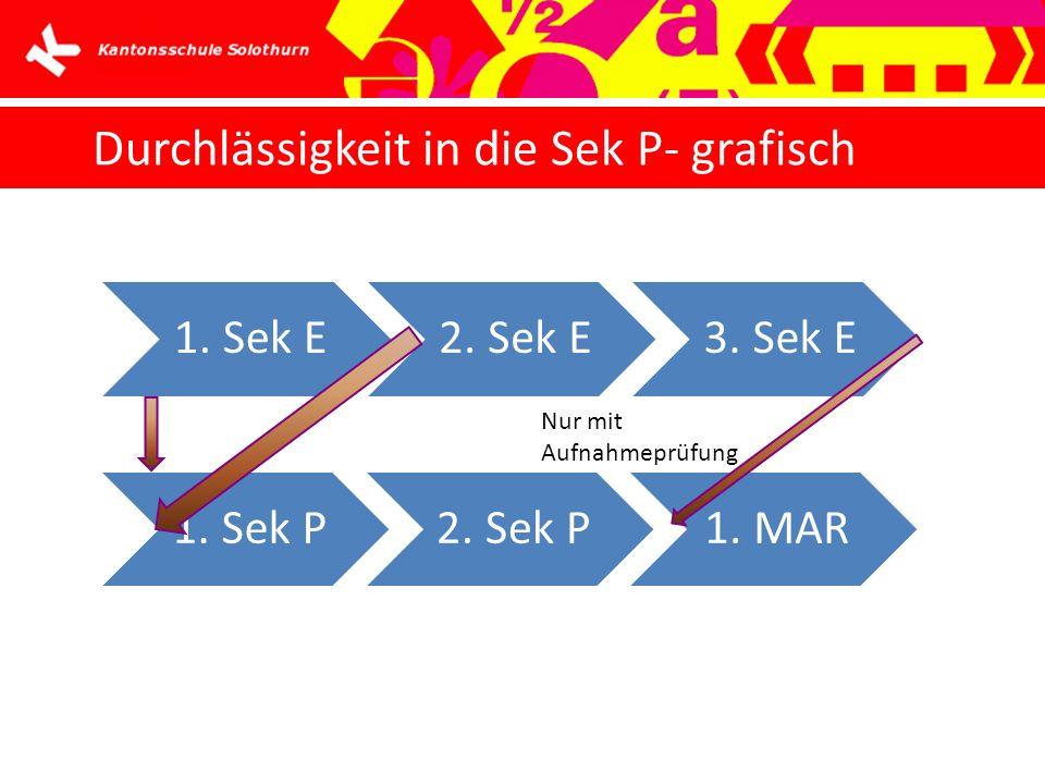 Durchlässigkeit in die Sek P- grafisch 1. Sek E2.