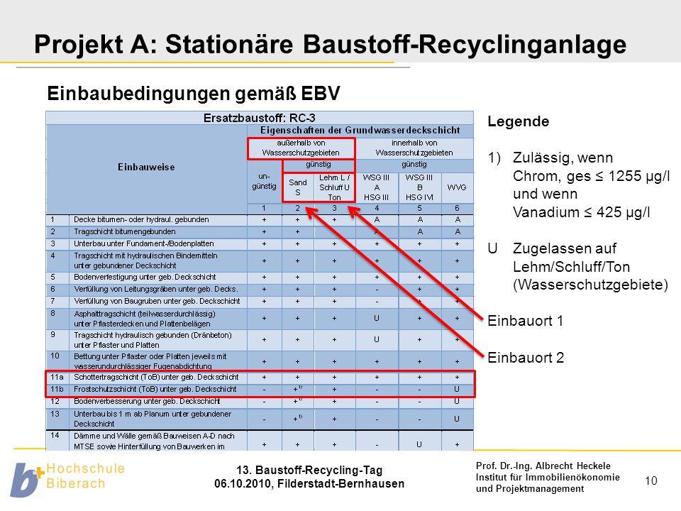 Prof. Dr.-Ing. Albrecht Heckele Institut für Immobilienökonomie und Projektmanagement 13. Baustoff-Recycling-Tag 06.10.2010, Filderstadt-Bernhausen 10