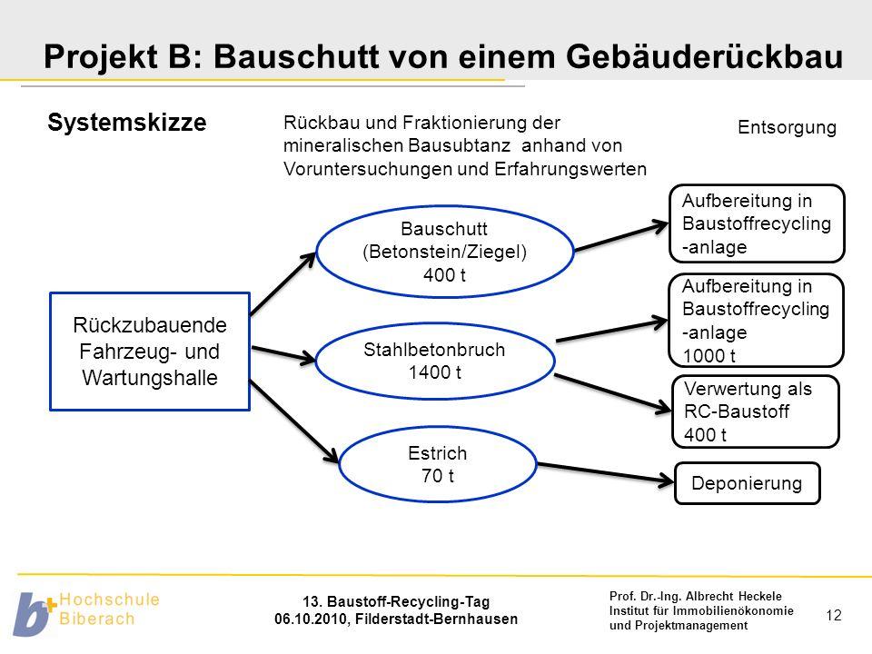Prof. Dr.-Ing. Albrecht Heckele Institut für Immobilienökonomie und Projektmanagement 13. Baustoff-Recycling-Tag 06.10.2010, Filderstadt-Bernhausen 12
