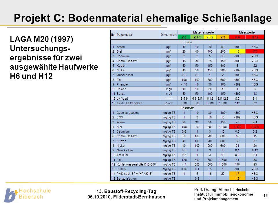 Prof. Dr.-Ing. Albrecht Heckele Institut für Immobilienökonomie und Projektmanagement 13. Baustoff-Recycling-Tag 06.10.2010, Filderstadt-Bernhausen 19