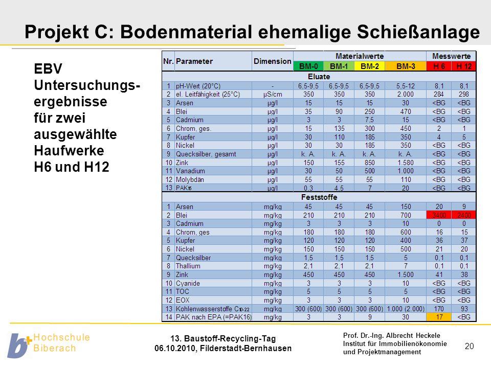 Prof. Dr.-Ing. Albrecht Heckele Institut für Immobilienökonomie und Projektmanagement 13. Baustoff-Recycling-Tag 06.10.2010, Filderstadt-Bernhausen 20