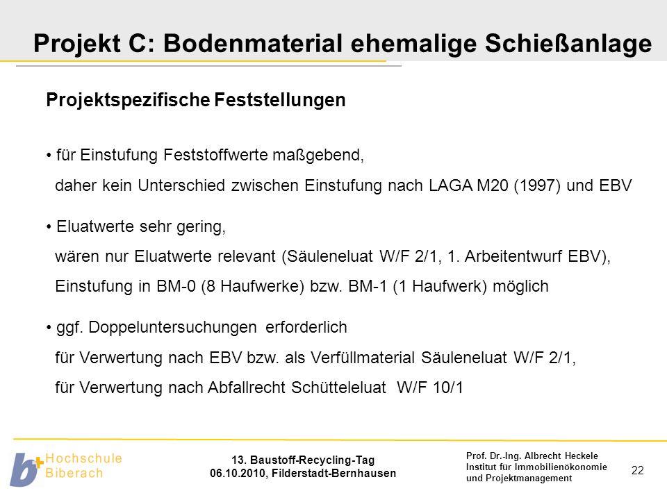 Prof. Dr.-Ing. Albrecht Heckele Institut für Immobilienökonomie und Projektmanagement 13. Baustoff-Recycling-Tag 06.10.2010, Filderstadt-Bernhausen 22