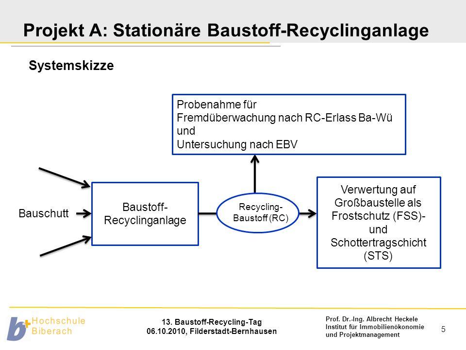 Prof. Dr.-Ing. Albrecht Heckele Institut für Immobilienökonomie und Projektmanagement 13. Baustoff-Recycling-Tag 06.10.2010, Filderstadt-Bernhausen 5