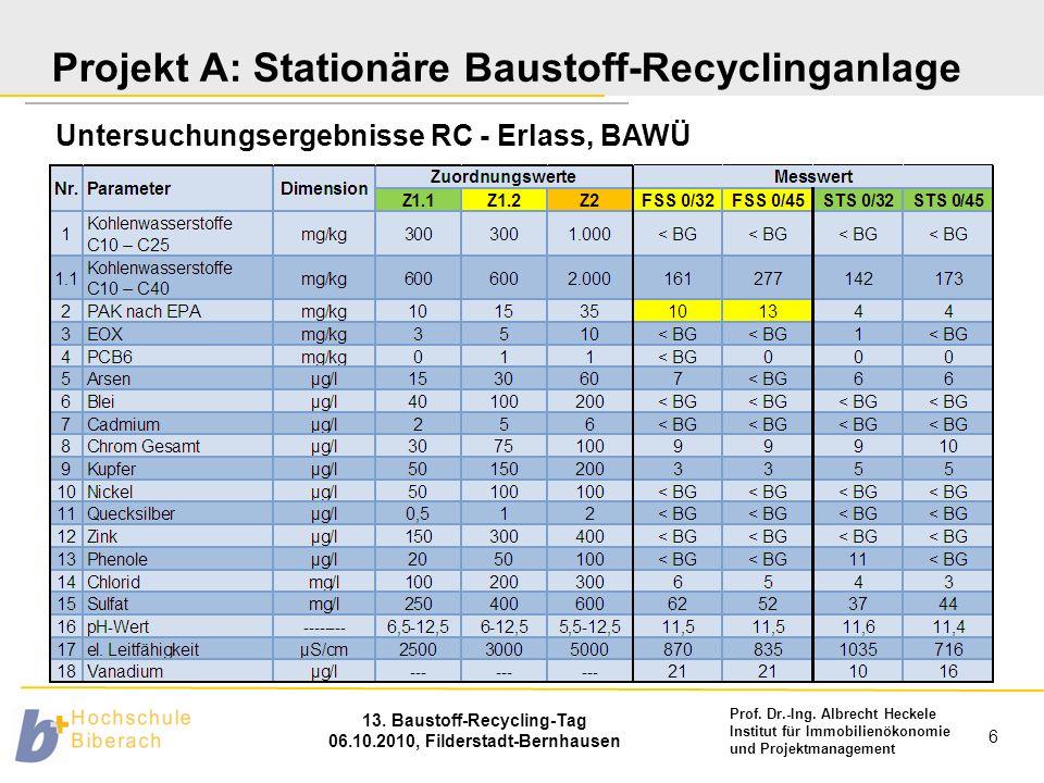 Prof. Dr.-Ing. Albrecht Heckele Institut für Immobilienökonomie und Projektmanagement 13. Baustoff-Recycling-Tag 06.10.2010, Filderstadt-Bernhausen 6