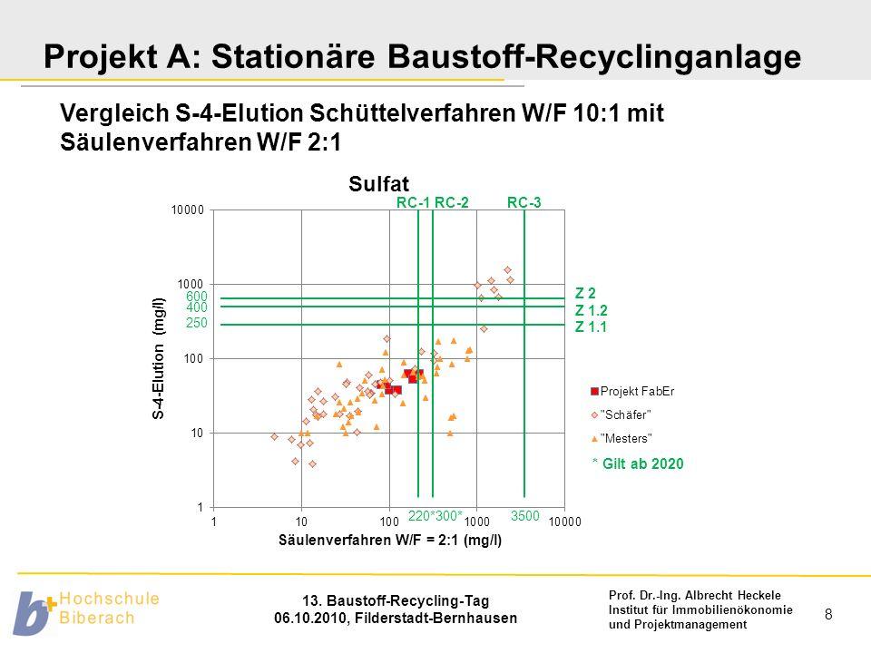 Prof. Dr.-Ing. Albrecht Heckele Institut für Immobilienökonomie und Projektmanagement 13. Baustoff-Recycling-Tag 06.10.2010, Filderstadt-Bernhausen 8