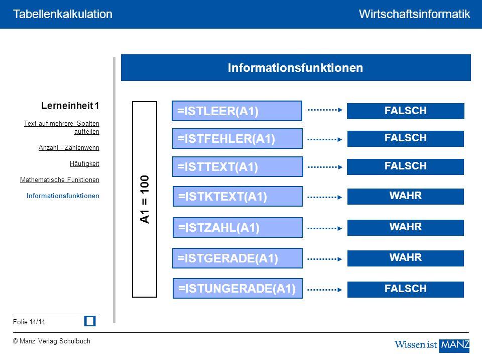 © Manz Verlag Schulbuch Wirtschaftsinformatik Folie 14/14 Tabellenkalkulation Lerneinheit 1 Informationsfunktionen Text auf mehrere Spalten aufteilen AnzahlAnzahl - ZählenwennZählenwenn Häufigkeit Mathematische Funktionen Informationsfunktionen A1 = 100 FALSCH =ISTLEER(A1) FALSCH =ISTFEHLER(A1) FALSCH =ISTTEXT(A1) WAHR =ISTKTEXT(A1) WAHR =ISTZAHL(A1) WAHR =ISTGERADE(A1) FALSCH =ISTUNGERADE(A1)