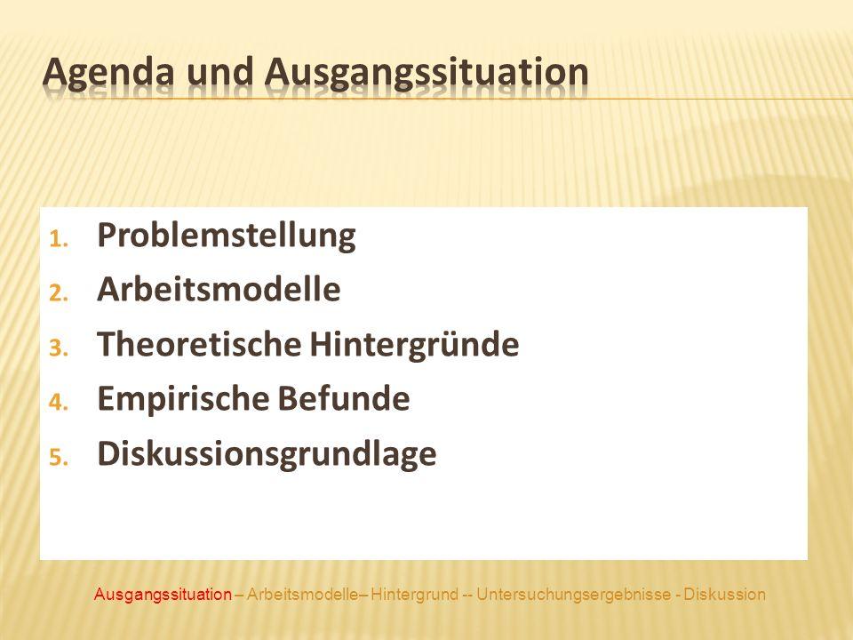 1.Problemstellung 2. Arbeitsmodelle 3. Theoretische Hintergründe 4.