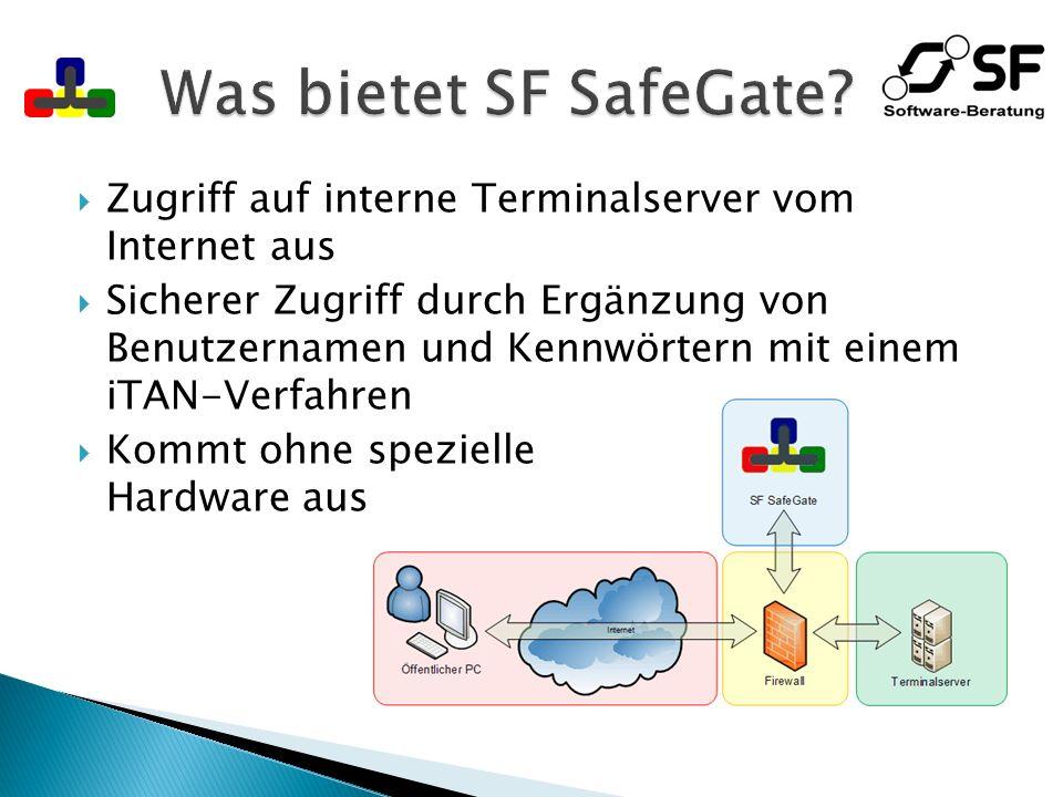 1.Benutzer erstellen im internen Netzwerk eine TAN-Liste 2.