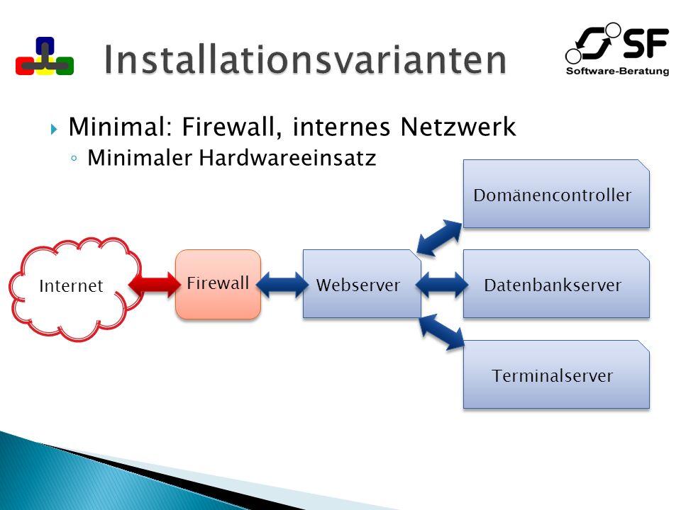 Standard: Firewall, DMZ, internes Netzwerk Webserver getrennt Internet Firewall Domänencontroller Datenbankserver Webserver Terminalserver