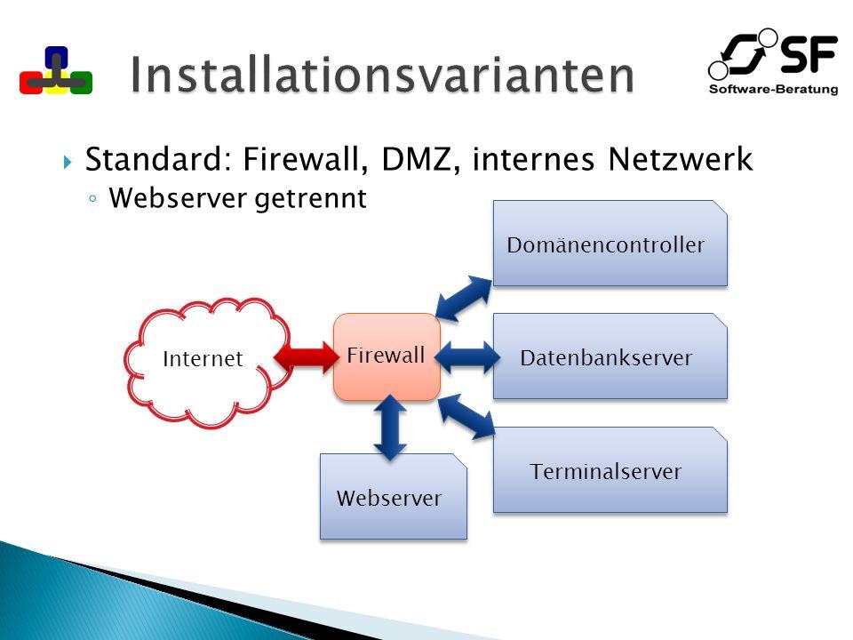 Firewall Maximal: Zwei Firewalls kaskadiert Sicherste Variante, aber mehr Server Internet Firewall Domänencontroller Datenbankserver Webserver Terminalserver