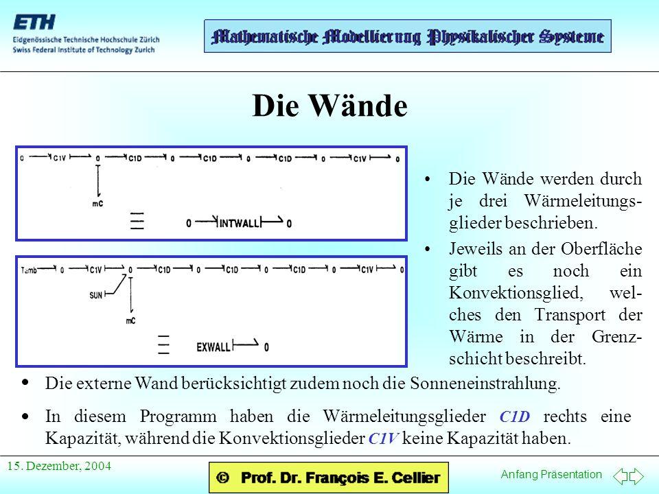 Anfang Präsentation 15. Dezember, 2004 Die Wände Die Wände werden durch je drei Wärmeleitungs- glieder beschrieben. Jeweils an der Oberfläche gibt es