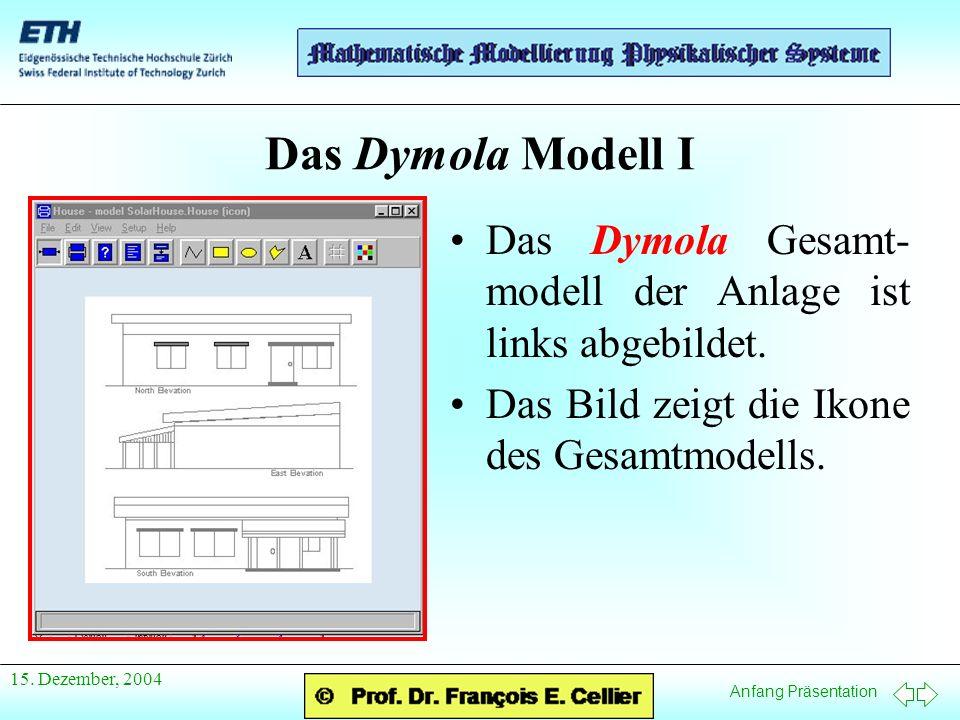 Anfang Präsentation 15. Dezember, 2004 Das Dymola Modell I Das Dymola Gesamt- modell der Anlage ist links abgebildet. Das Bild zeigt die Ikone des Ges