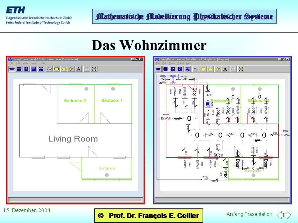 Anfang Präsentation 15. Dezember, 2004 Das Wohnzimmer