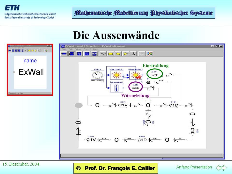 Anfang Präsentation 15. Dezember, 2004 Die Aussenwände Wärmeleitung Einstrahlung
