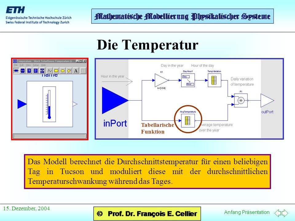 Anfang Präsentation 15. Dezember, 2004 Die Temperatur Das Modell berechnet die Durchschnittstemperatur für einen beliebigen Tag in Tucson und modulier
