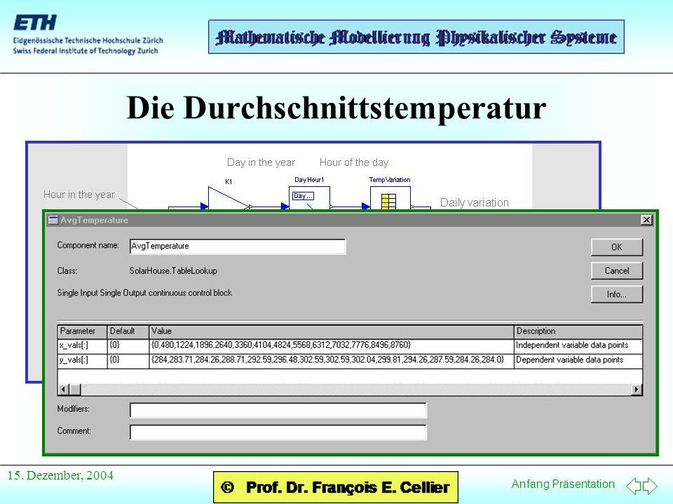 Anfang Präsentation 15. Dezember, 2004 Die Durchschnittstemperatur
