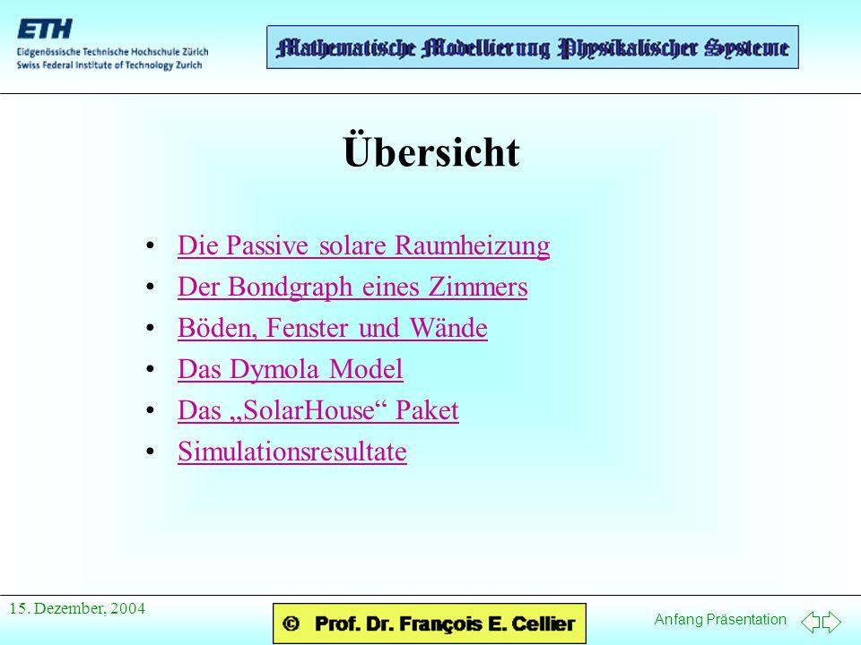 Anfang Präsentation 15. Dezember, 2004 Übersicht Die Passive solare RaumheizungDie Passive solare Raumheizung Der Bondgraph eines ZimmersDer Bondgraph