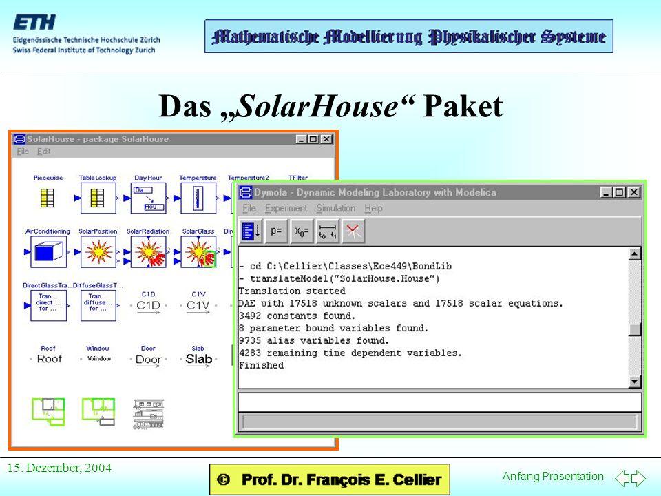 Anfang Präsentation 15. Dezember, 2004 Das SolarHouse Paket
