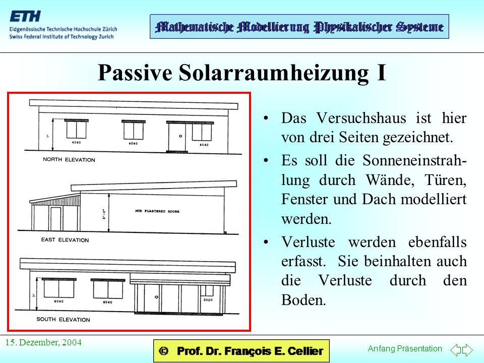 Anfang Präsentation 15. Dezember, 2004 Passive Solarraumheizung I Das Versuchshaus ist hier von drei Seiten gezeichnet. Es soll die Sonneneinstrah- lu