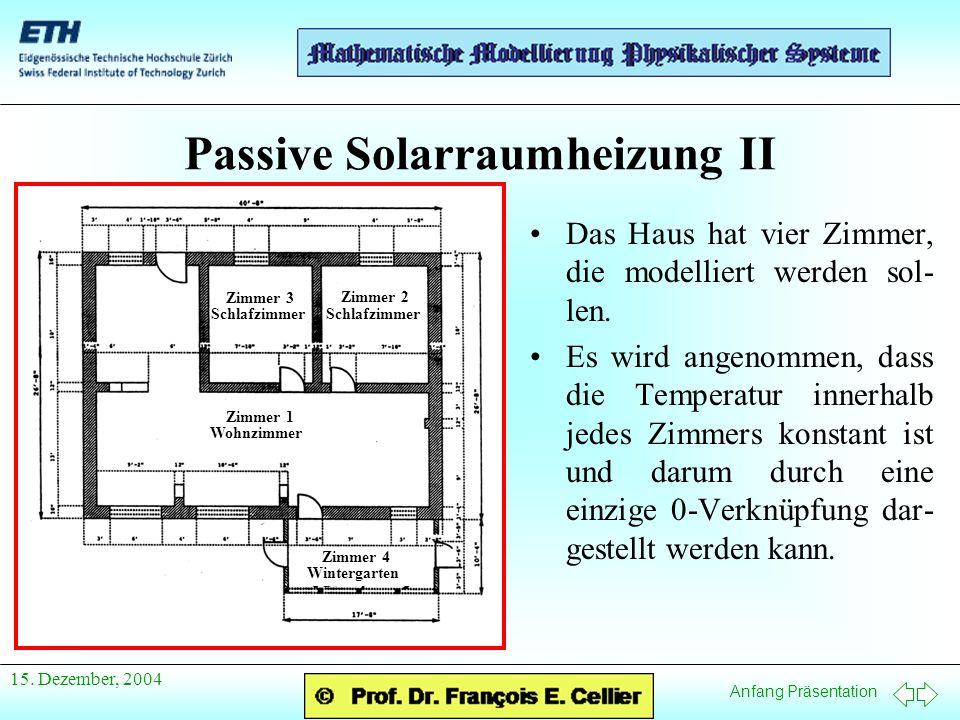 Anfang Präsentation 15. Dezember, 2004 Passive Solarraumheizung II Das Haus hat vier Zimmer, die modelliert werden sol- len. Es wird angenommen, dass