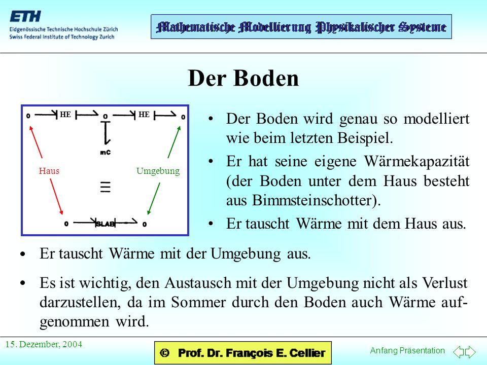 Anfang Präsentation 15. Dezember, 2004 Der Boden Der Boden wird genau so modelliert wie beim letzten Beispiel. Er hat seine eigene Wärmekapazität (der