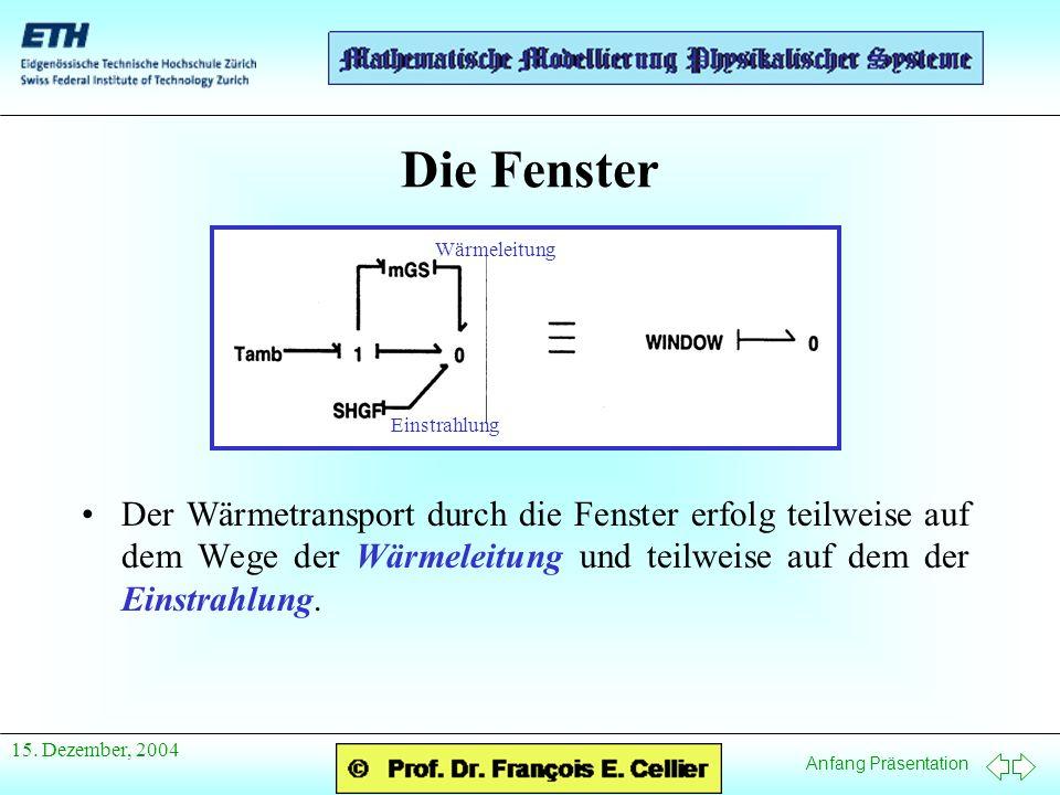 Anfang Präsentation 15. Dezember, 2004 Die Fenster Der Wärmetransport durch die Fenster erfolg teilweise auf dem Wege der Wärmeleitung und teilweise a