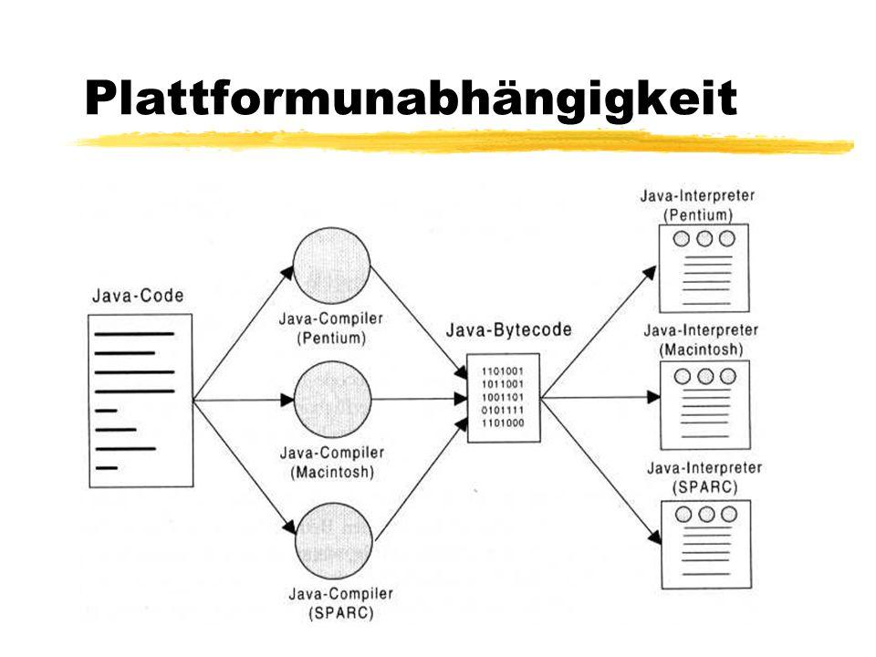 Literatur zu Java Go To Java 2 von Guido Krüger, Addison- Wesley Java and Object Orientation von John Hunt, Springer-Verlag