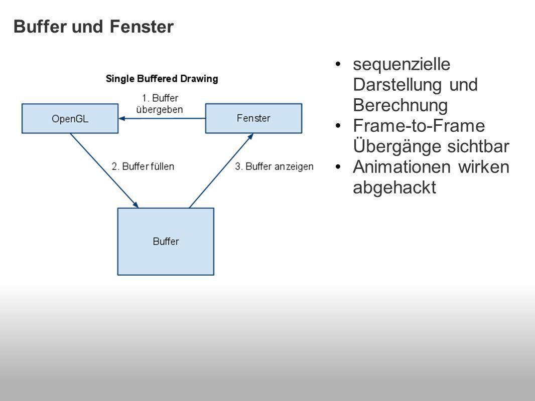 Buffer und Fenster sequenzielle Darstellung und Berechnung Frame-to-Frame Übergänge sichtbar Animationen wirken abgehackt