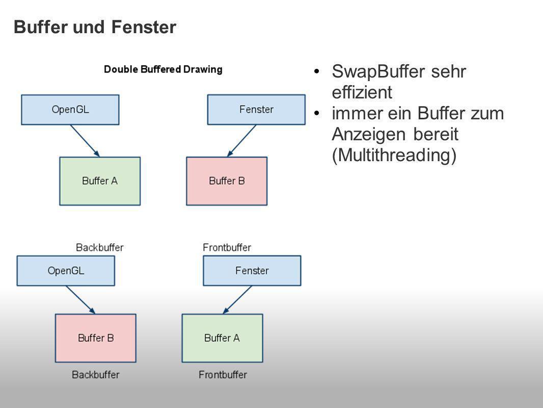 Buffer und Fenster SwapBuffer sehr effizient immer ein Buffer zum Anzeigen bereit (Multithreading)