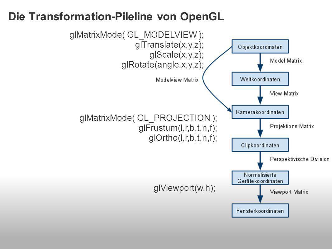 Die Transformation-Pileline von OpenGL glMatrixMode( GL_MODELVIEW ); glTranslate(x,y,z); glScale(x,y,z); glRotate(angle,x,y,z); glMatrixMode( GL_PROJECTION ); glFrustum(l,r,b,t,n,f); glOrtho(l,r,b,t,n,f); glViewport(w,h);